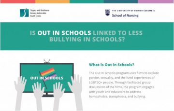 Is Out In Schools Linked To Less Bullying In Schools?