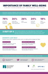 Out at Home: Family Guide to Supporting Teen Sexual Orientation
