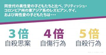 EA LGB Carousel: Suicidality 2: Japanese