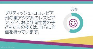 EA LGB Carousel: Feel Good: Japanese
